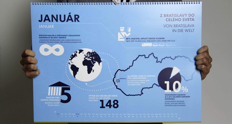 Kalender_Volkswagen_Slovakia_Design_Illustrationen